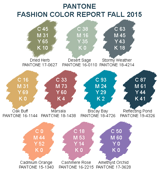 PANTONE Fashion Color Report: Fall 2015